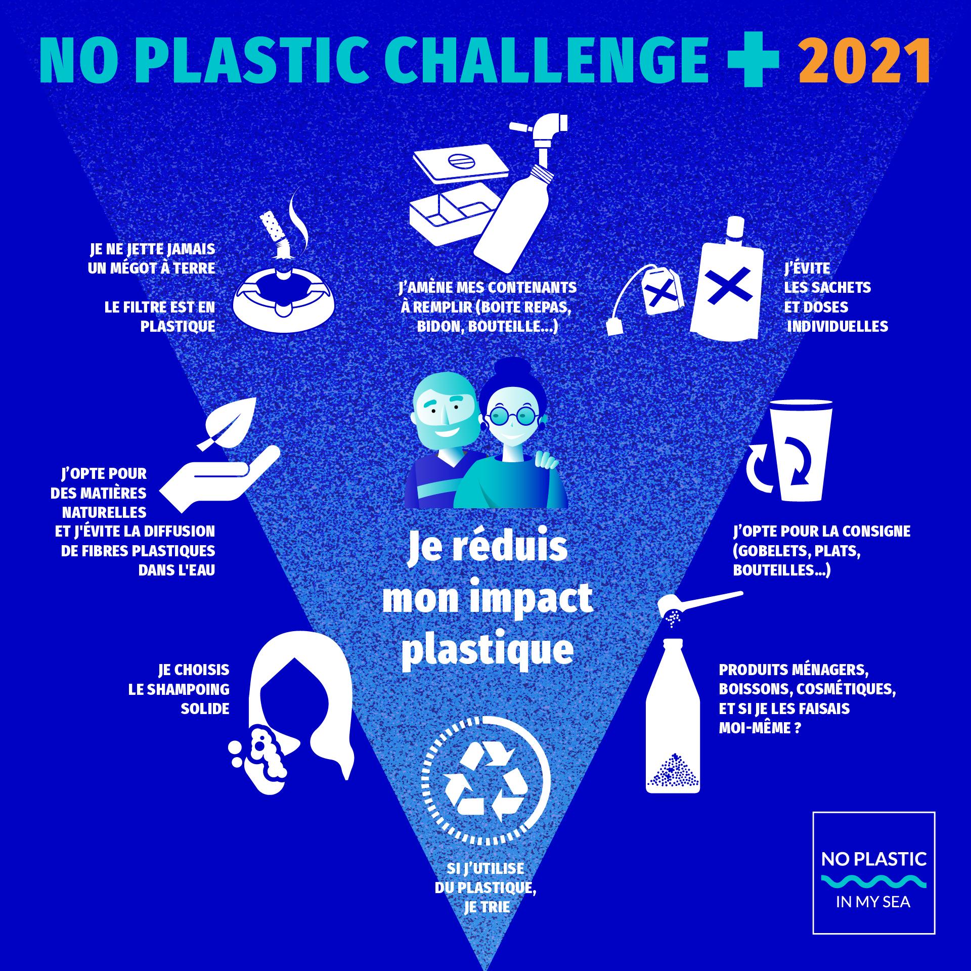 Noplasticchallenge : une campagne de mobilisation des consommateurs ! 801