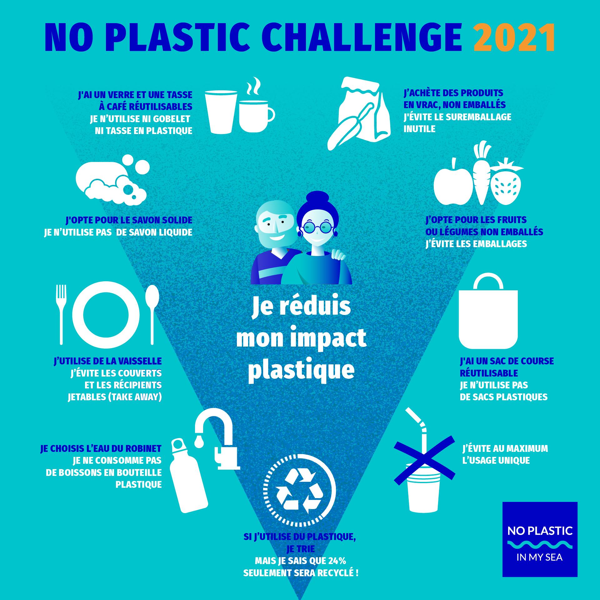 Noplasticchallenge : une campagne de mobilisation des consommateurs ! 802